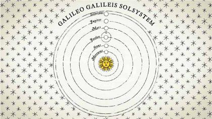 galileo's Solar System